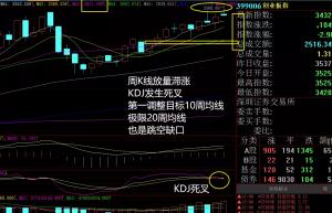 股市周评:下周操作策略(很重要)
