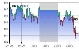 顶点财经读懂阴线实体小但成交量巨大原因分析_市场分析