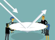 什么是量价关系 网贷优选手把手教你通达信手机版怎么导入公式