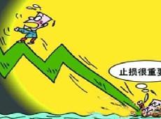 股票行情走势图
