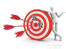 三毛派神股票解析炒股入门知识中的选股实用指标