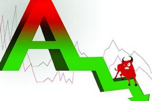 全球股市实时行情指数行情科创板指数代码讲解择时选股,探索主动管理型ETFs