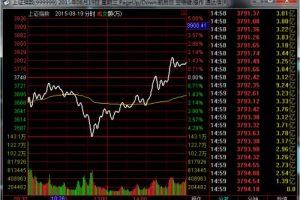 国泰君安证券股票天津股侠微博剖析索罗斯投资秘诀之一